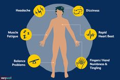 How Vitamin B12 Deficiency Affects the Body
