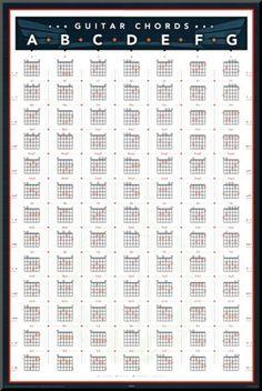 Guitar Chords Poster 24 x Guitar Chords Chart by Key Music Poster Print Guitar Chord Sheet, Music Theory Guitar, Learn Guitar Chords, Guitar Chords Beginner, Music Chords, Learn To Play Guitar, Guitar For Beginners, Music Guitar, Playing Guitar