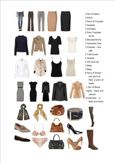 Where to start in planning your capsule wardrobe