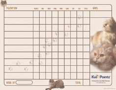 Please do us a favor and share this chart on Pinterest. #Behaviour - More about Cat Behaviour at Catsincare.com!