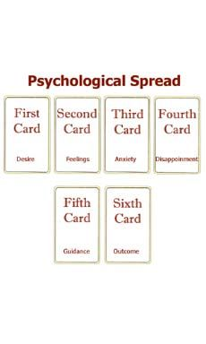 The Psychological Tarot Spread: examine your fears & dreams, find strength and guidance.