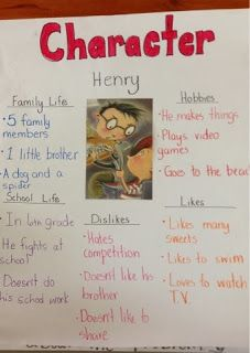 Teaching, Not Telling: Lucy Calkins Writing Workshop - Realistic Fiction Lucy Calkins First Grade, Lucy Calkins Reading, Kindergarten Writing, Teaching Writing, Writing Help, Writing Ideas, Teaching Ideas, Literacy, Narrative Writing
