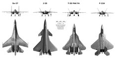 Fifth-generation jet fighter (Russia, USA, China)