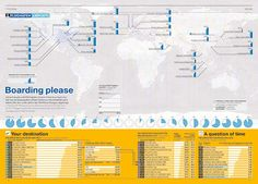 IN GRAPHICS Vol. 6 Feature Aviation – Boarding Please / Airports