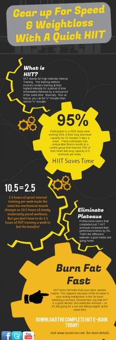 A Quick HIIT - inforgraphic