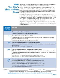 Whay your child's blood lead test means