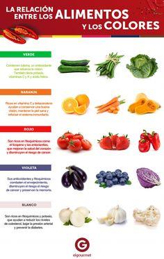 La relación entre alimentos y colores