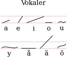 Stenografi - Wikiwand