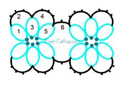 free tatting pattern  neclkace