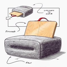 design sketches YD Spotlight: Nicholas Baker's Chair Sketch Challenge Cool Furniture, Furniture Design, Industrial Office Chairs, Big Cushions, Chair Drawing, Design Living Room, Industrial Design Sketch, Swinging Chair, Rocking Chair