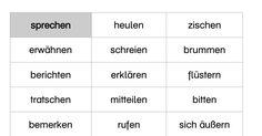 Wortschatzkommode.pdf