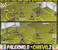 Moviolagol_by David Gallart Domingo_SERIE A_2016-2017_16G_Palermo, 0 - Chievo, 2