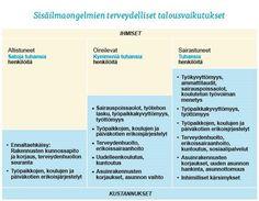 Sisäilmasta sairastuminen on vakava kansanterveyden ongelma | Hengitysliitto