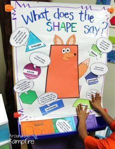 Seriously FUN Ways to Teach Shapes! anchor chart/game board for teaching & shapes and attributes. These shapes activities are ideal for first and second grade. Shape Activities Kindergarten, 3d Shapes Activities, Kindergarten Anchor Charts, Geometry Activities, Teaching Shapes, Math Anchor Charts, Teaching Math, Teaching Ideas, Math Games