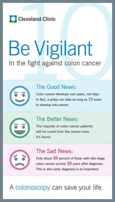 A #polyp can take up to 10 years to develop into cancer. A #colonoscopy can save your live. #MarchForth