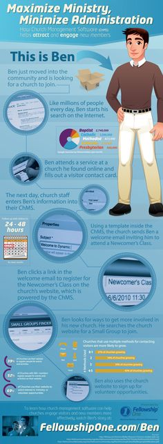 8/1/2012 - Using Church Management Software to Engage New Members [Infographic] | ChurchCentral.com