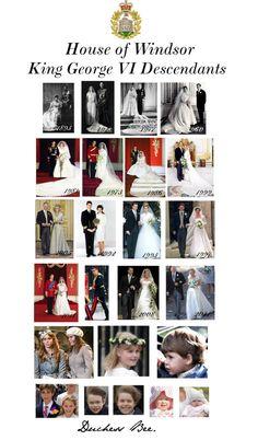 """House of Windsor - HM King George VI Descendants"" Take 2 - with great-great grandchildren, Savannah & Isla Phillips."