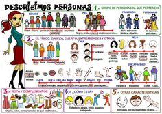 Describir Personas/Describing People: lots of great adjectives to use in Spanish… Spanish Grammar, Spanish Vocabulary, Spanish Language Learning, Spanish Teacher, Spanish Classroom, Teaching Spanish, Elementary Spanish, Spanish Worksheets, Spanish Games
