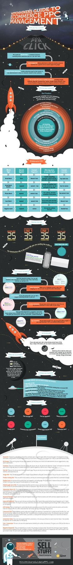 Plan A Link - Hitchhikers Guide to Ecommerce PPC Management http://www.intelisystems.com