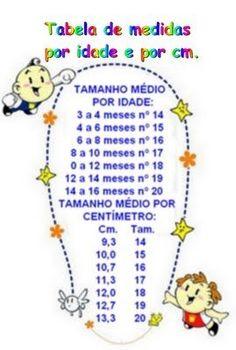 Crochê Tricô: Tabela de Medidas de Bebês: