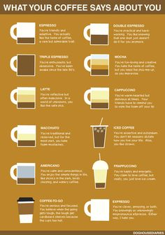 What Does Your Coffee Choice Reveal About You? Hint: Don't Order an Ex-presso |Foodbeast