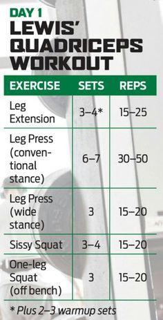 Flex Lewis Quadriceps Workout