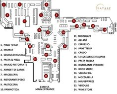 #Eataly , #New-York : marketplace 's map