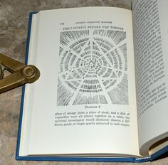 322 Best Occult, Esoteric, & Spiritual Books From The Cosmic