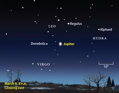 Jupiter dazzles all night in March | Astronomy.com
