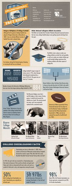 Here are some interesting college football facts.