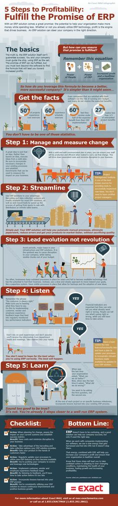 ERP - enterprise resource planning - 5 Steps To ERP Profitability  Infographic