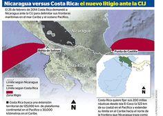 Costa Rica reclama a Nicaragua ante La Corte Internacional de Justicia, hasta 125,000 kilómetros cuadrados de territorios marítimos en el Océano Pacífico y 30,000 kilómetros cuadrados en el mar Caribe