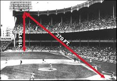 Diagram of Mickey Mantle's mammoth home run at Yankee Stadium on May 1963 that hit the facade and bounced back to the infield - it was the closest anyone has ever come to hitting a ball out of Yankee Stadium Yankees Fan, New York Yankees, Famous Baseball Players, New York City Guide, The Mick, Mickey Mantle, Yankee Stadium, The Outfield, Things That Bounce