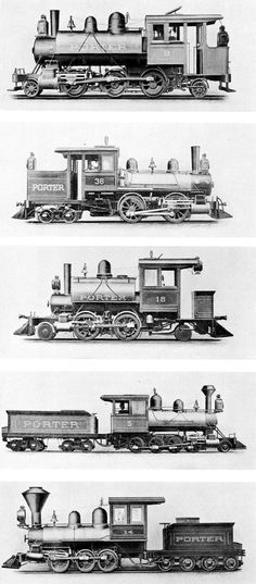 Porter Locomotives.
