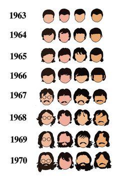 Hair Beatles Evolution..