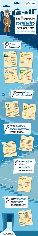 5 preguntas esenciales para una Pyme en Redes Sociales - #Infografía en español