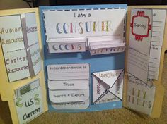 Adventures of a Third Grade Teacher: Social Studies.. I am pinning because this layout would make an awesome GREETING CARD