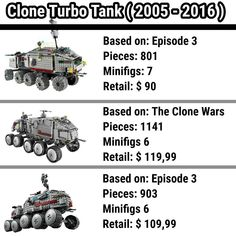 🇺🇸All LEGO Star Wars Clone Turbo Tanks (2005-2016)! Which one do you like most?🤔 🇩🇪 Alle LEGO Star Wars Clone Turbo Tanks (2005- 2016)!… Star Citizen, Lego Star Wars Clone, All Lego, France, Pvp, Tanks, Instagram, Art, Knowledge