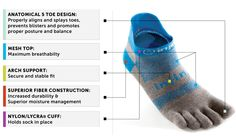 Benefits and fit of an Injinji Toesock