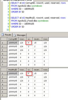 Fixing SQL Server error in-row data RSVD page count is incorrect