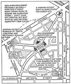 New York Regional Survey, Vol 7 - Neighbourhood unit - Wikipedia, the free encyclopedia