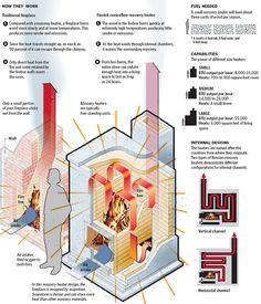 Google Image Result for http://cache.boston.com/bonzai-fba/Globe_Graphic/2009/01/10/masonry_hear_graphics1__1231638131_1139.gif