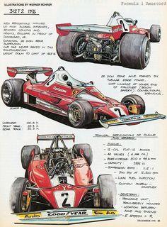 The 1976 Ferrari 312 T2 – Illustration by Werner Bührer
