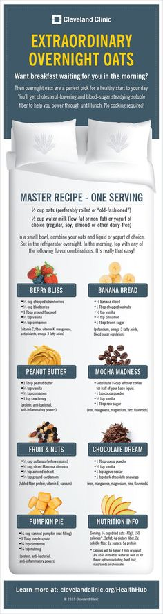 Eat Stop Eat Diet Plan to Lose Weight - - How to make extraordinary oats overnight. Diet Plan Eat Stop Eat - In Just One Day This Simple Strategy Frees You From Complicated Diet Rules - And Eliminates Rebound Weight Gain Healthy Snacks, Healthy Eating, Healthy Recipes, Delicious Recipes, How To Eat Healthy, Snacks Recipes, Healthy Breakfasts, Breakfast Time, Breakfast Recipes