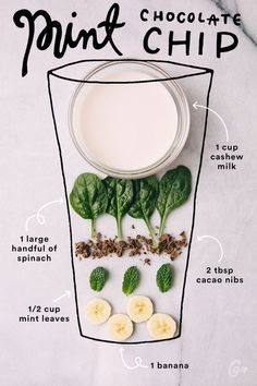 11. Mint Chocolate Chip #greatist http://greatist.com/eat/simple-smoothie-recipes