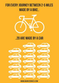 With higher average distances, are ebikes the solution we all need! Cycling Motivation, Journey, The Journey