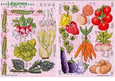 Cross stitched veggies