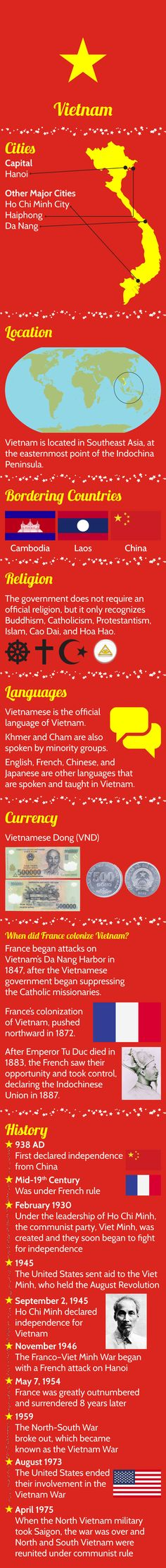 Infographic Of Vietnam Facts