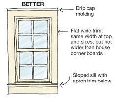 Neat and Trim: Window Trim Design Basics | ebuild.com blog + news