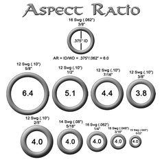 Chain Maille Basics: Aspect Ratio